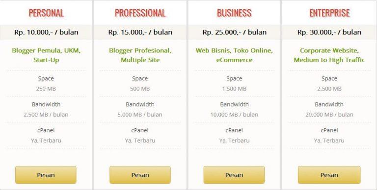 memilih paket hosting, paket hosting