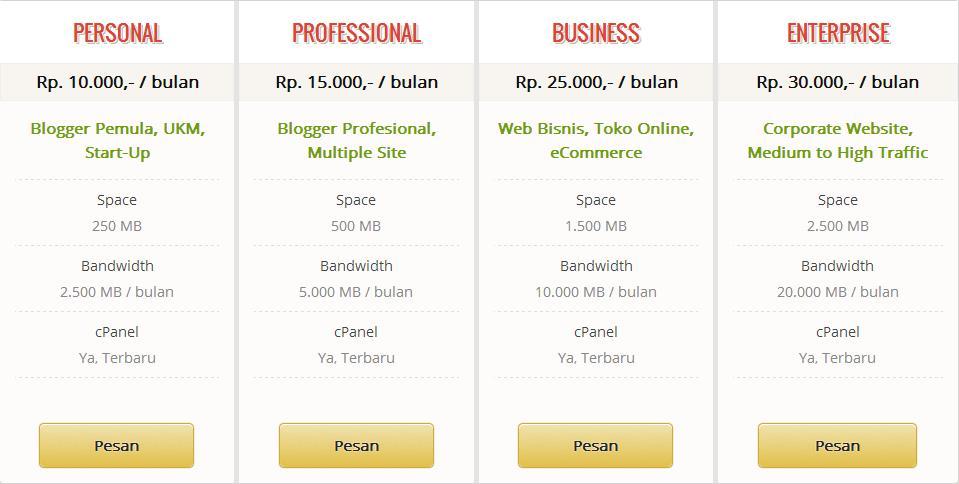 cara memilih paket hosting